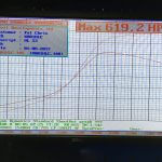 Gen 2 GTX3582 2008cc tfsi crank Zrp rods Wossner 9.5:1 pistons AGU head with Supertech valve train and Newman cams Nortech manifold 1000cc injectors Hemi throttle body SEM inlet manifold - Mapped by Ben Parsons